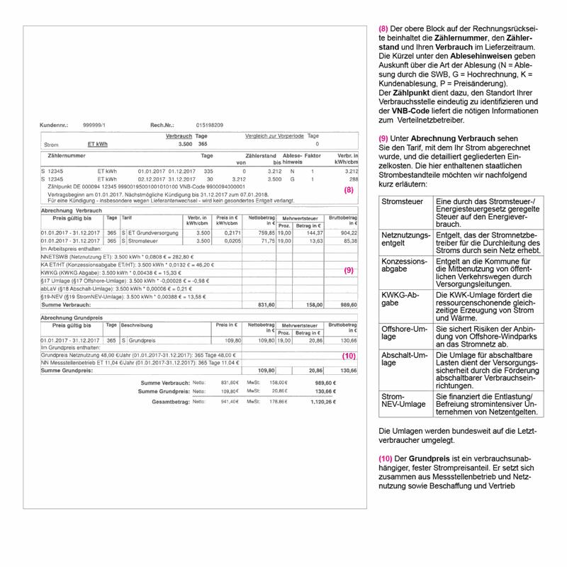Seite 2 der Musterrechnung